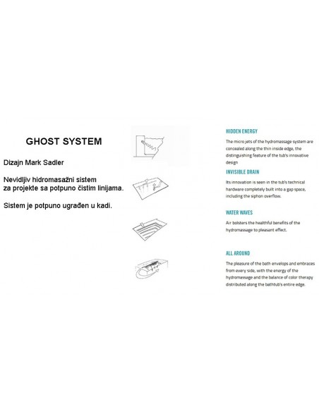 DREAM 190 Ghost system